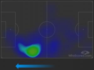 Borja Valero Heatmap Fiorentina-Inter