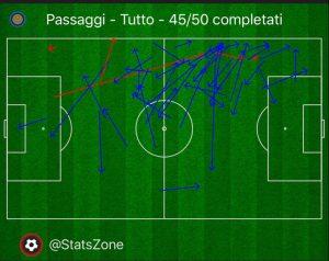 Borja Valero Passaggi Fiorentina-Inter