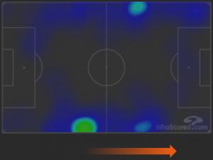 Inter-Barcellona Heatmap D'Ambrosio e Biraghi
