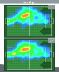 Inter-Rome Vecino Heatmap 1T and 2T