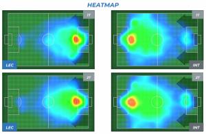 Lecce-Inter Heatmap