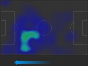 Ludogorets-Inter Heatmap Eriksen