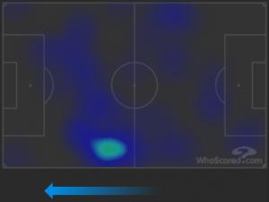Udinese-Inter Heatmap Eriksen