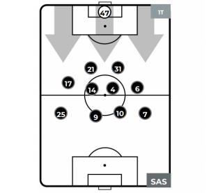 Inter-Sassuolo Possesso palla Sassuolo 1T