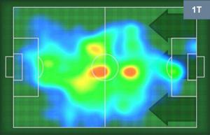 Napoli-Inter Heatmap 1T Eriksen