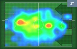 Napoli-Inter Heatmap 2T Eriksen