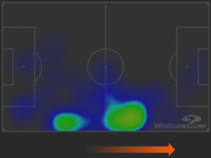 Inter-Torino Heatmap Godin