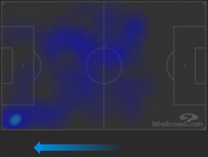 Verona-Inter Sanchez Heatmap