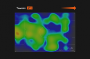 Inter-Bayer Leverkusen Heatmap