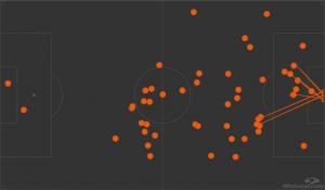 Inter-Bayer Leverkusen tocchi Lukaku