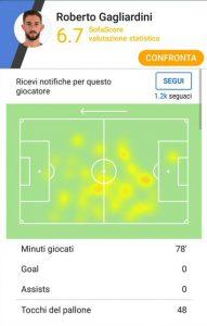 Siviglia-Inter Heatmap Gagliardini