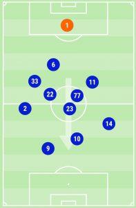 Inter-Milan posizioni