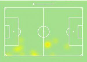 Genoa-Inter heatmap Kolarov