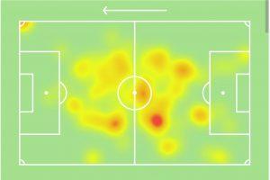 Eriksen heatmap Fiorentina-Inter